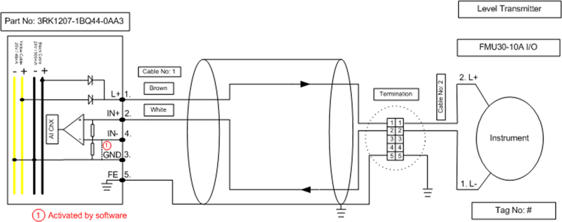 Instrument Loop Diagrams sample of works